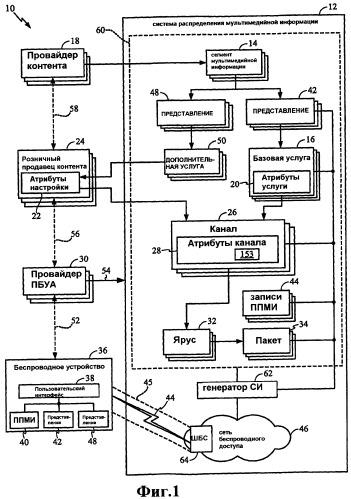 Устройство и способы предоставления и представления настроенной информации о канале