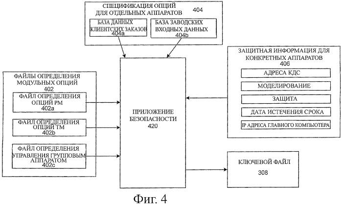 Способы и устройства для конфигурирования групповых аппаратов плазменной обработки