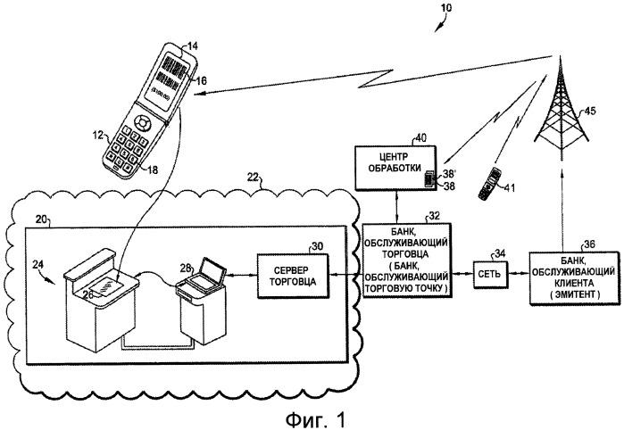 Система, способ и устройство для платежей виртуальными наличными деньгами для коммерции с использованием средств мобильной связи