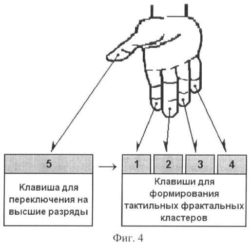 Способ передачи информации по системе брайля и устройство для его осуществления