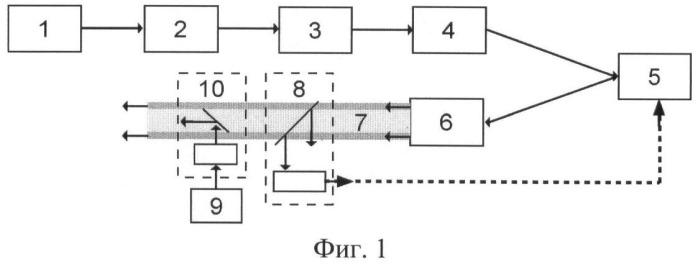 Устройство направленной транспортировки свч электромагнитного излучения