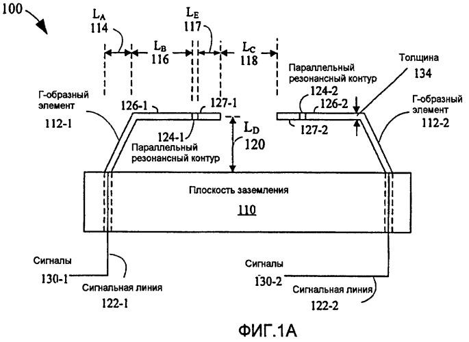 Многодиапазонная г-образная антенна