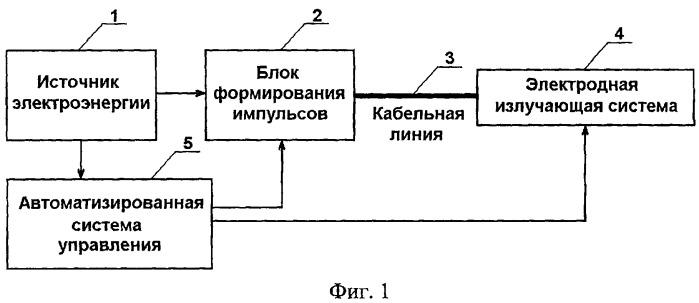 Электроразрядный акустический генератор