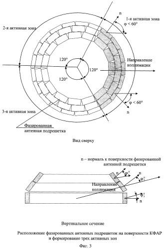 Неподвижная квазиконформная фазированная антенная решетка с полусферической рабочей зоной
