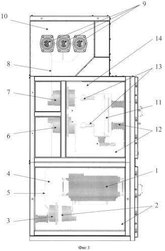 Шкаф комплектного распределительного устройства с трансформатором собственных нужд