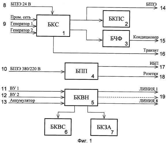 Щит управления электропитанием