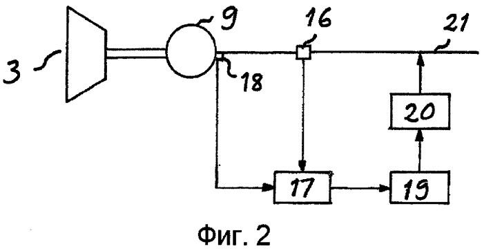 Устройство и способ для системы электропередачи