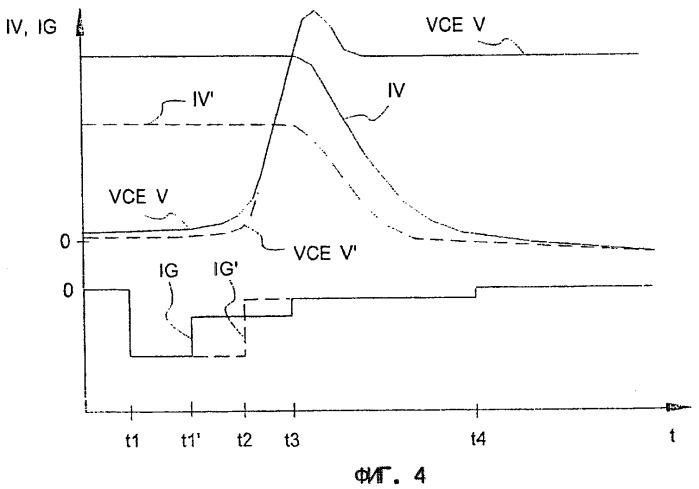 Управление работой электронных вентилей с изолированным затвором