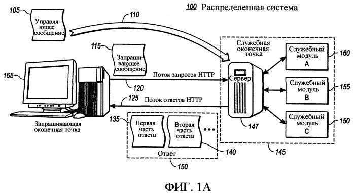 Передача большого объема сообщений при использовании одиночного нттр-запроса
