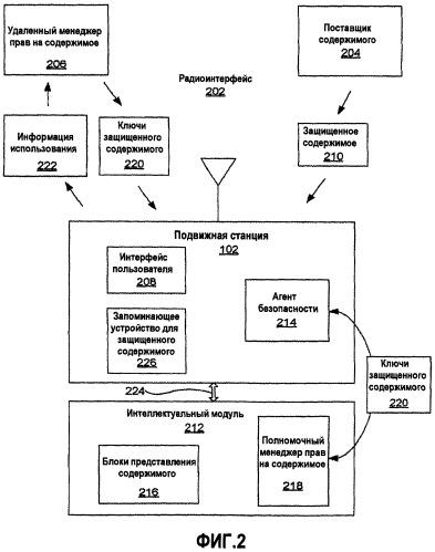 Способ и устройство для защиты содержимого в беспроводной связи