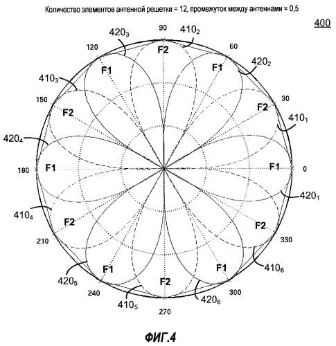 Многократное использование ортогональных ресурсов с помощью лучей sdma