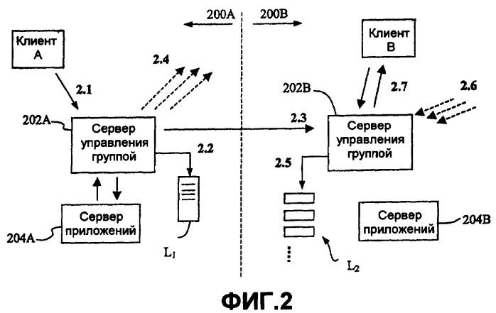 Способ и структура для предоставления информации о группе связи клиенту