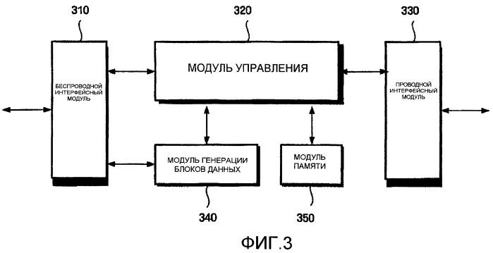 Способ выполнения передачи обслуживания мобильного узла и сетевая система, использующая этот способ