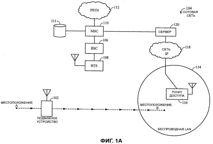 Способ и устройство, предназначенные для определения местоположения беспроводной локальной сети в глобальной сети