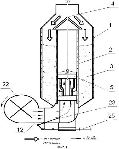 Бункер активного вентилирования зерна