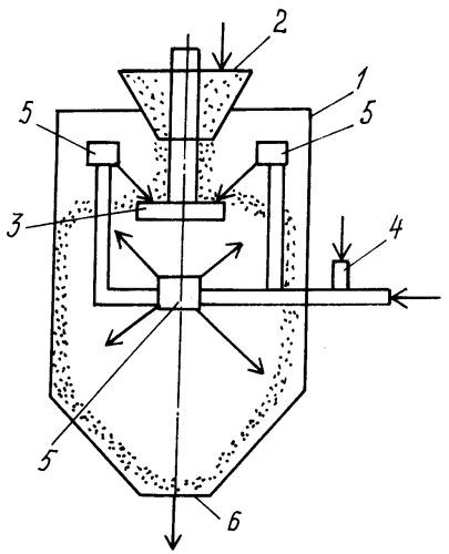 Смеситель наночастиц с сыпучими материалами