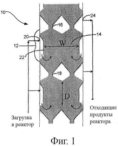 Безэкранный реактор с подвижным слоем