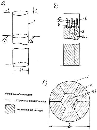 Структурированная насадка для массообменных колонн