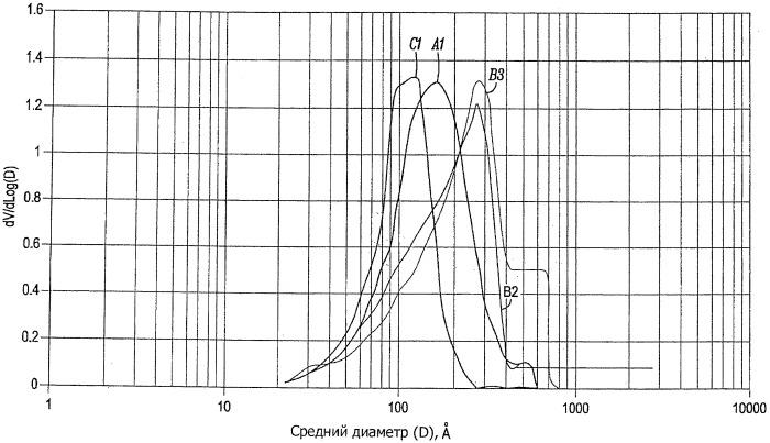 Катализатор изомеризации ароматических соединений