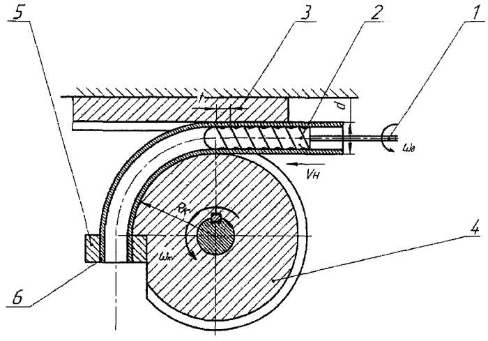 Устройство для гибки труб