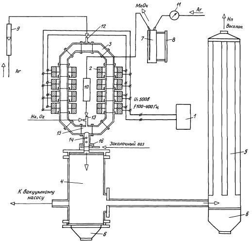 Способ и установка для получения нанопорошков с использованием трансформаторного плазмотрона