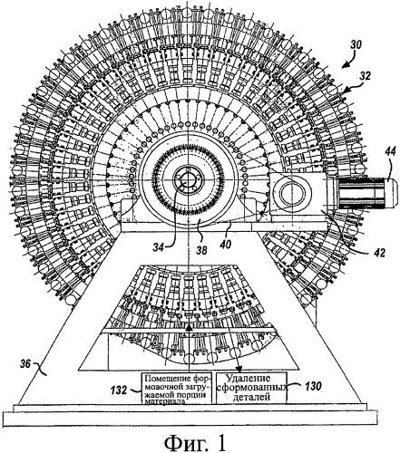 Машина с вертикальным колесом и способ для компрессионного формования уплотнительных прокладок