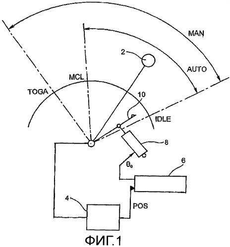 Устройство управления режимом работы двигателя, способ управления режимом работы двигателя и летательный аппарат, содержащий такое устройство