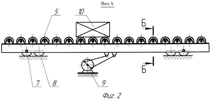 Инерционный роликовый конвейер