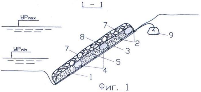 Способ возведения габионного тюфяка биопозитивной конструкции