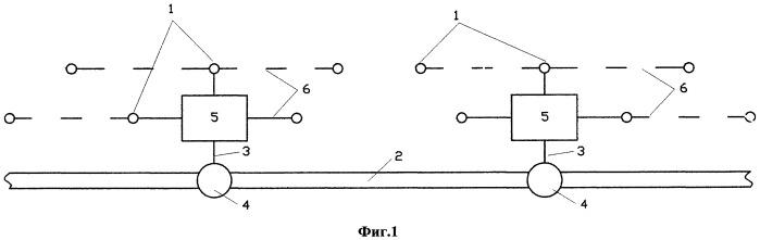 Система кислородной завесы для защиты дренажа