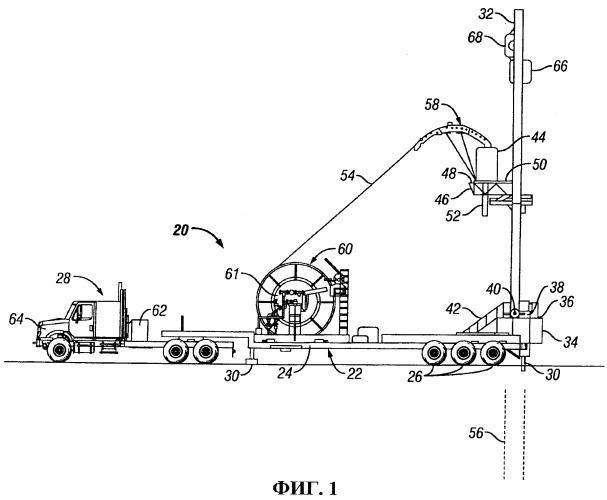 Система и способ бурения скважины с применением гибкой насосно-компрессорной трубы