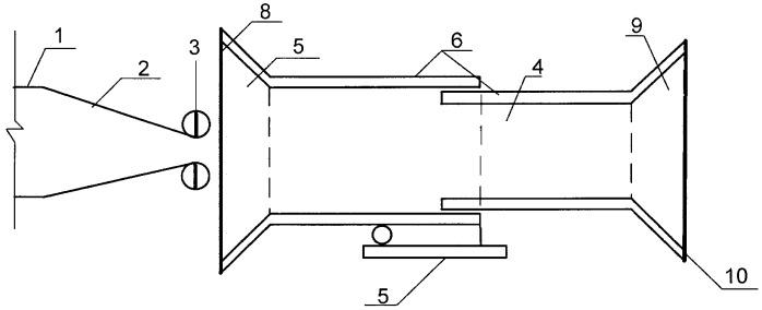 Устройство для регулирования нейтрализации-разбавления отработавших газов двигателя внутреннего сгорания