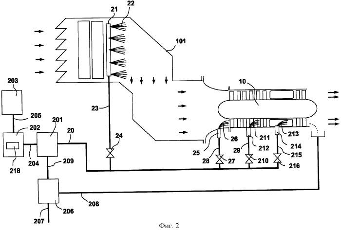 Система и способ для повышения выходной мощности газотурбинного двигателя