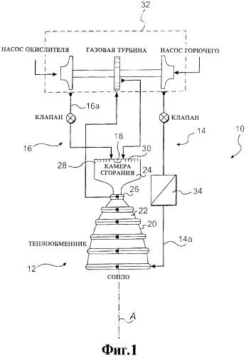 Ракетный двигатель (варианты) и способ увеличения удельного импульса тяги ракетного двигателя