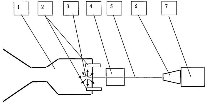 Способ многоразового лазерного поджига ракетных топливных смесей и устройство, его реализующее
