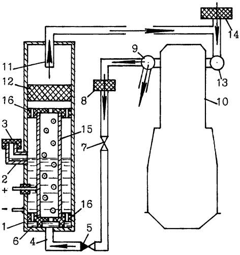 Устройство, обогащающее топливовоздушную смесь двс