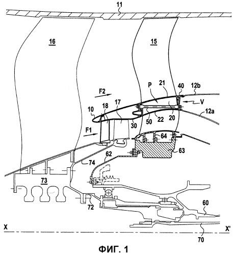 Компрессор газотурбинного двигателя