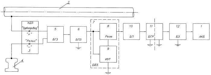 Аппаратура для подзарядки аккумуляторной батареи в системе перехода магистрального трубопровода через электрифицированную железную дорогу