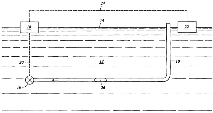 Системы и способы определения местоположения скребка в трубопроводе