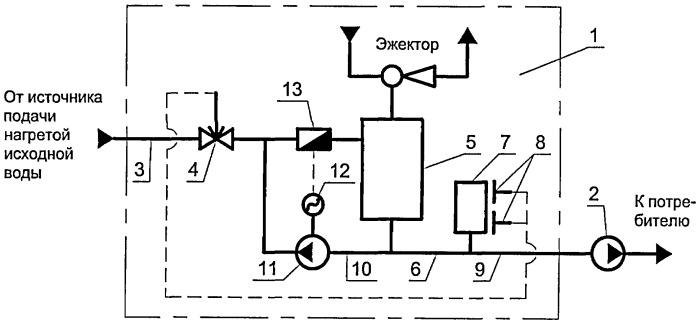 Способ тепло- и горячего водоснабжения и система вакуумной деаэрации воды, используемая в нем