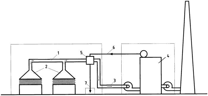 Система вентиляции промышленного объекта