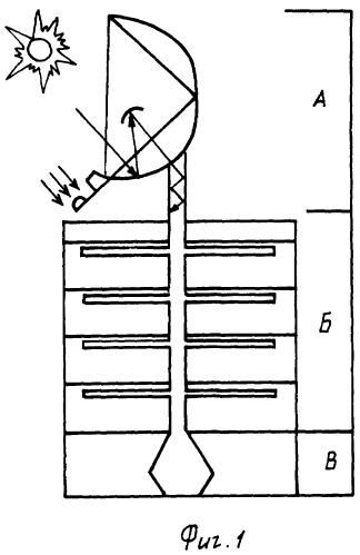 Гелиотехническое устройство для ликвидации биологической тьмы в многоэтажных зданиях