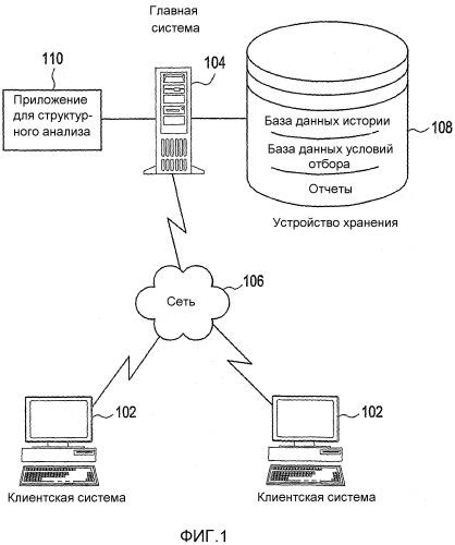 Способы, системы и компьютерные программные продукты для выполнения диагностики структуры