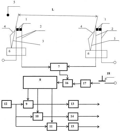 Устройство для измерения скорости метаемого тела
