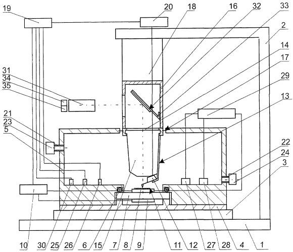 Сканирующий зондовый микроскоп, совмещенный с устройством измерения массы и диссипативных свойств