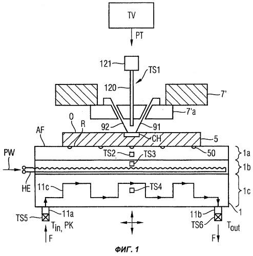 Способ и устройство для тестирования полупроводниковых пластин с помощью зажимного механизма с регулируемой установкой температуры