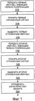 Система определения местоположения с помощью съемки при основной поляризации и поперечной поляризации