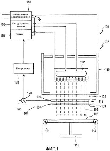 Система обнаженных проводников и способ для считывания пучка электронов