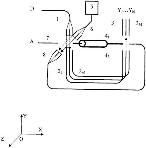 Оптический аналоговый нанодемультиплексор