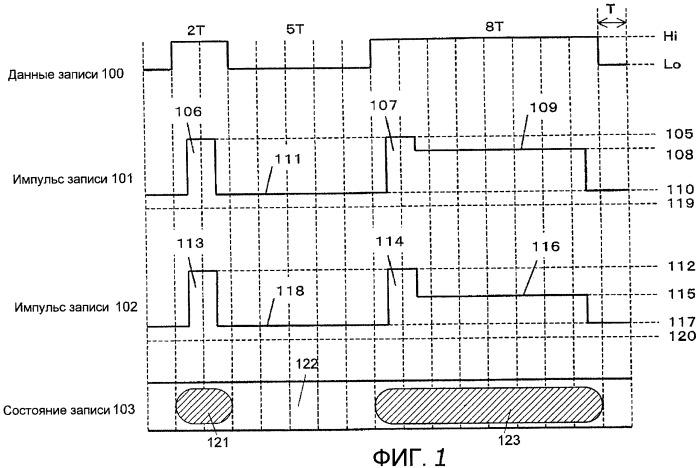 Устройство записи оптического диска, способ записи данных на оптический диск и оптический диск